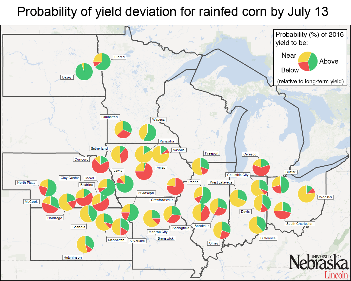 Probability of yield deviations for rainfed corn for multiple sites