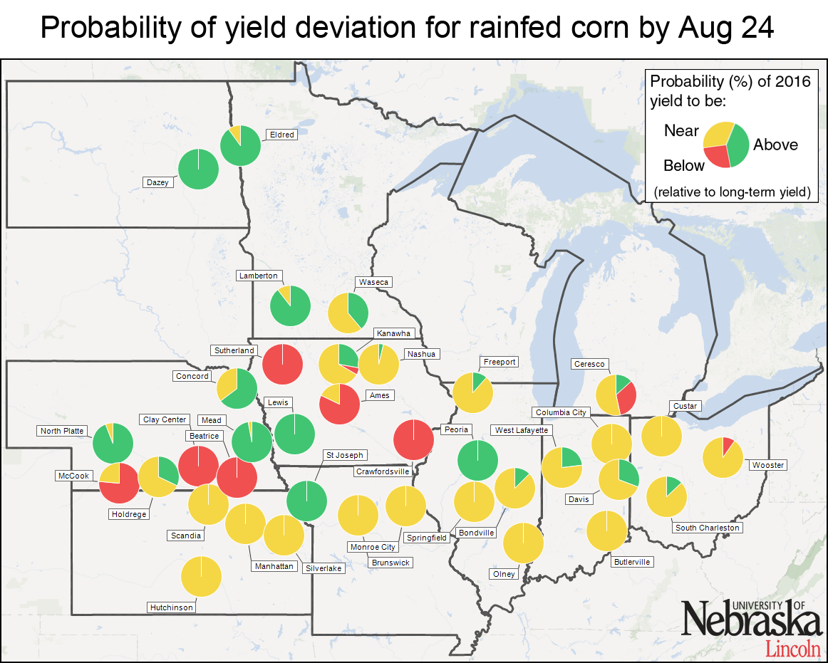 Probability of yield deviations for rainfed corn