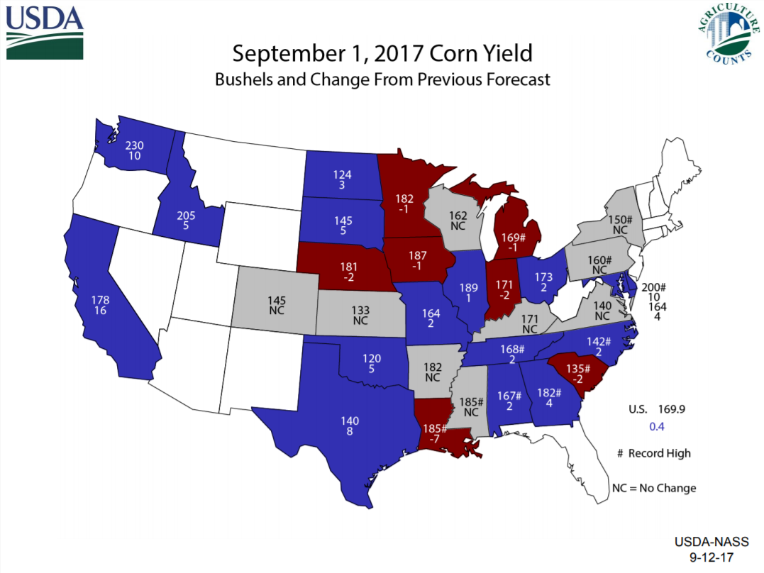US map of 2017 corn yield and change from previous forecast
