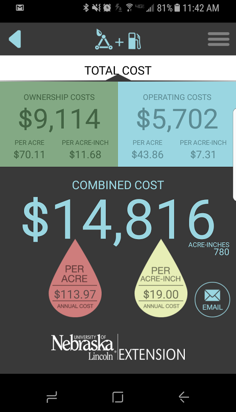 Graphic showing estimated irrigation costs