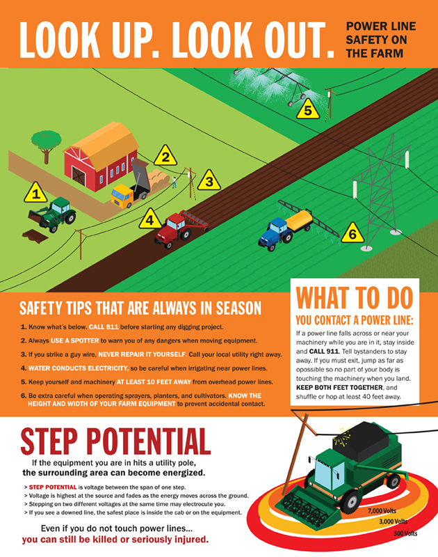 Infographic on farm safety tips