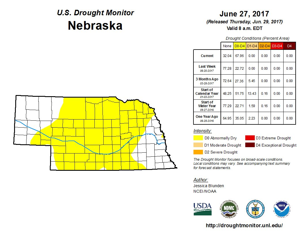 Nebraska Drought Conditions