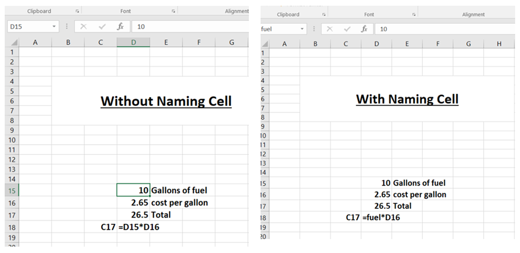 Two examples of using cell naming in Excel