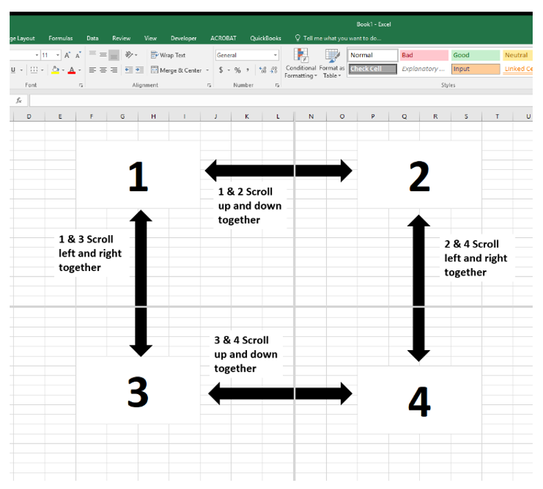 Example of split quadrants in Excel