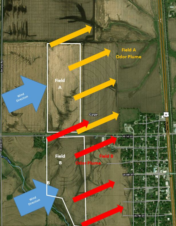 Graphics on aerial farm image show direction of odor plumes