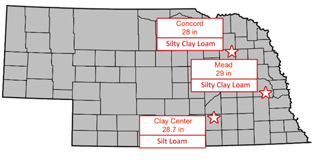 Nebraska map showing research locations
