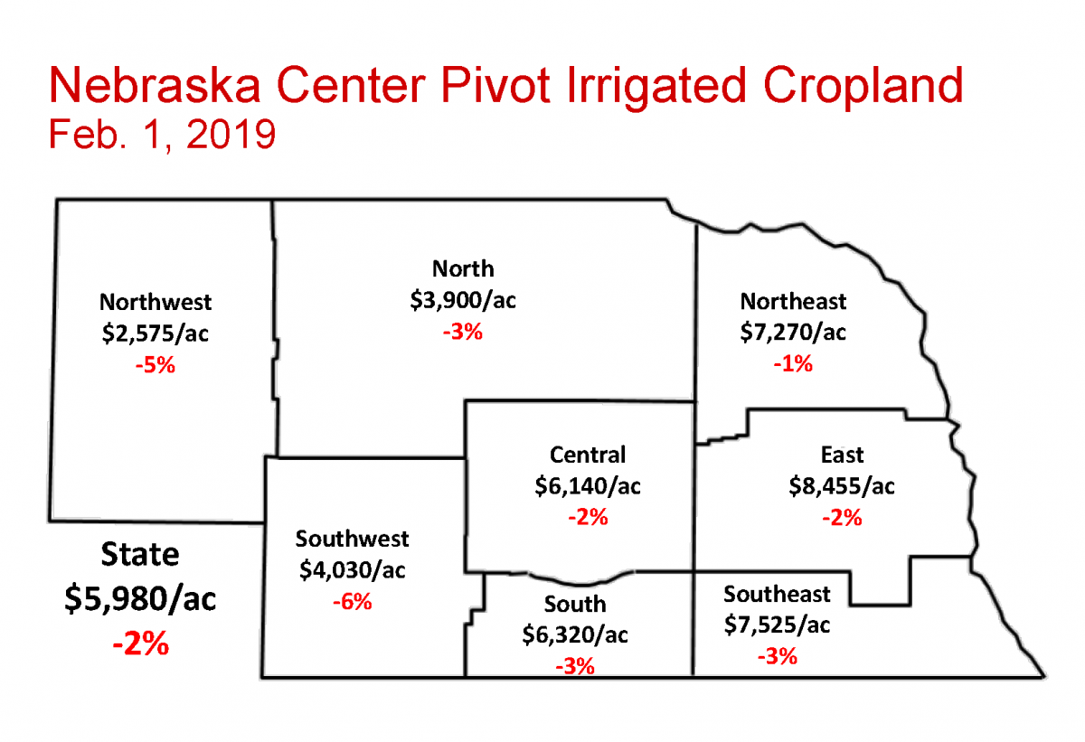 Nebraska Center Pivot Irrigated Cropland Land Values