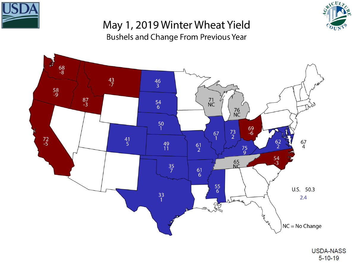 USDA NASS map of US wheat yield forecasts