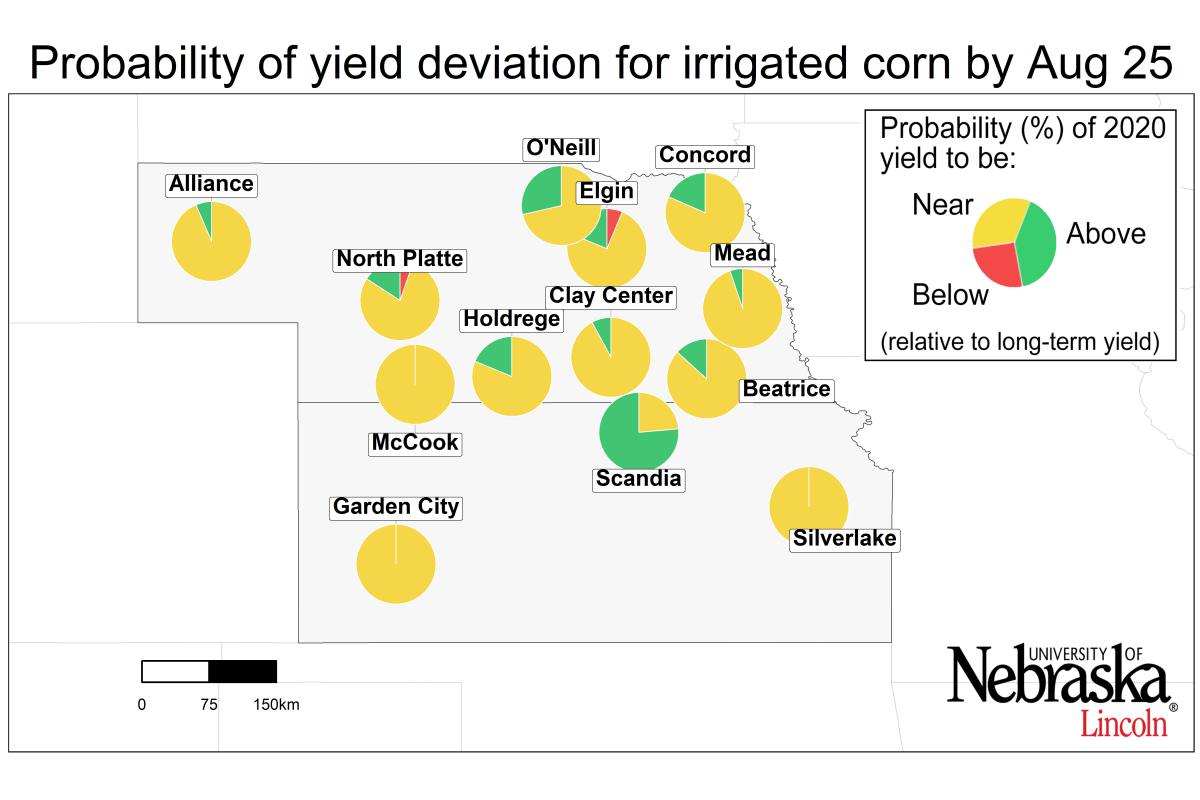 probability of yield deviation for irrigated corn stage by August 25