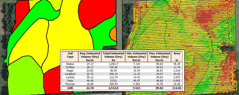 precision agriculture sample data output and table