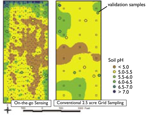 Comparison between soil pH on-the-go maps and 2.5-acre grid sampling