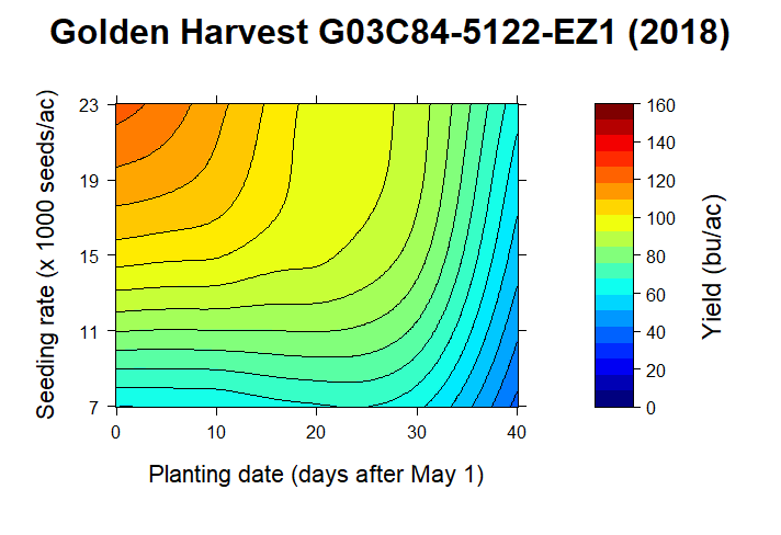 Golden Harvest G03C84-5122-EZ1 2018