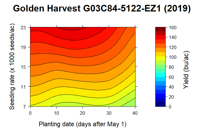 Golden Harvest G03C84-5122-EZ1 2019