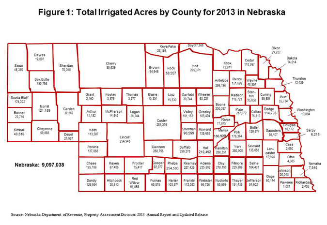 Nebraska map showing 2013 irrigated acre by county