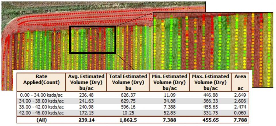 Yield monitor map