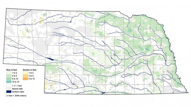 summary map of Nebraska groundwater levels.
