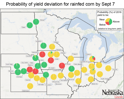 Probabilities of yield deviations for rainfed corn production across the Corn Belt.
