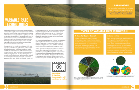 Page spread for UNL Ag Water Management Guide