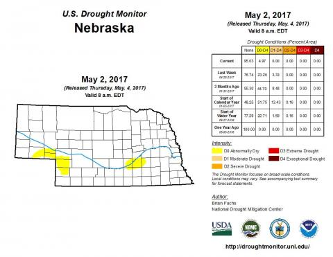 Nebraska drought monitor