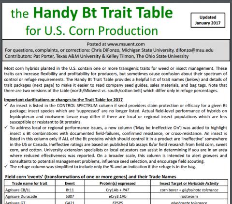 Bt-Trait-Table-Partial-image