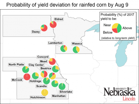 Maps showing likelihood of yield deviations for rainfed corn at various sites.