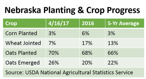 USDA-NASS-Planting-Progress-4-16-17