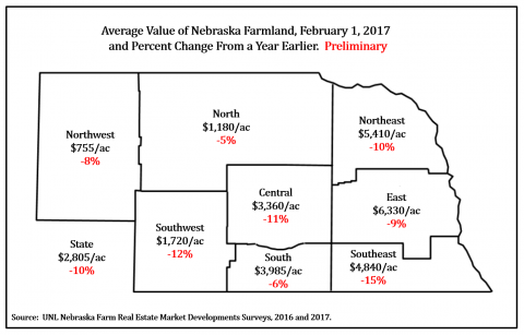 Map showing Nebraska ag land values as of Feb. 1, 2017