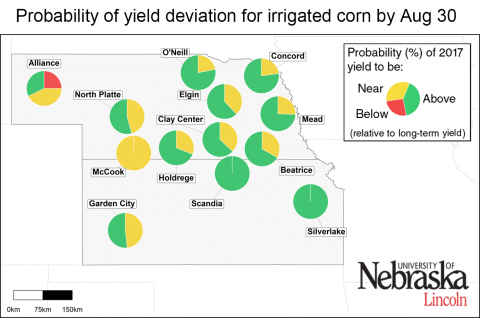Forecast of end-of-season irrigated corn yields in Nebraska and Kansas