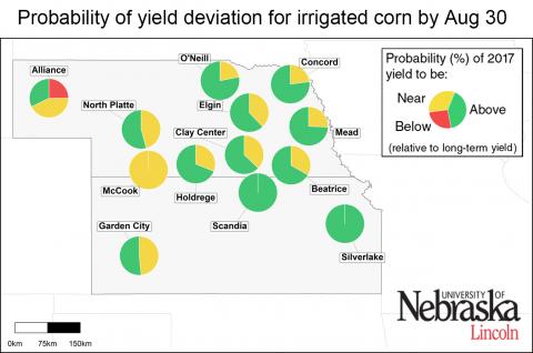 Forecast of end-of-season irrigated corn yields in Nebraska and Kansas