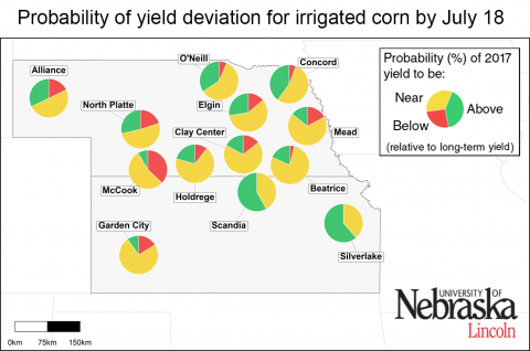 Probability of yield deviation for normal for irrigated corn, model ran July 18, 2017