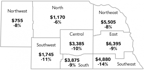 Map of Nebraska real estate values