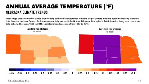 Nebraska map showing trends in average annual temperature, by Nebraska district