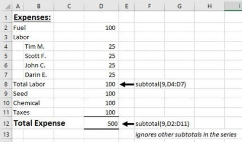 Sample Excel page showing the use of subtotal