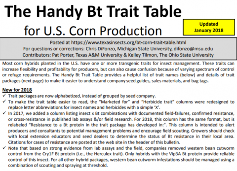 First portion of the Handy Bt Trait Table
