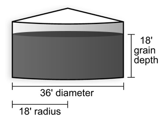 Illustration of dimensions needed to estimate capacity of a partially filled round grain bin
