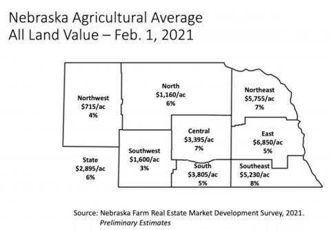 2021 Nebraska land values map