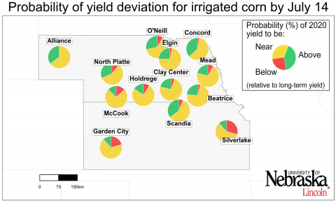 corn yield forecast chart 2020